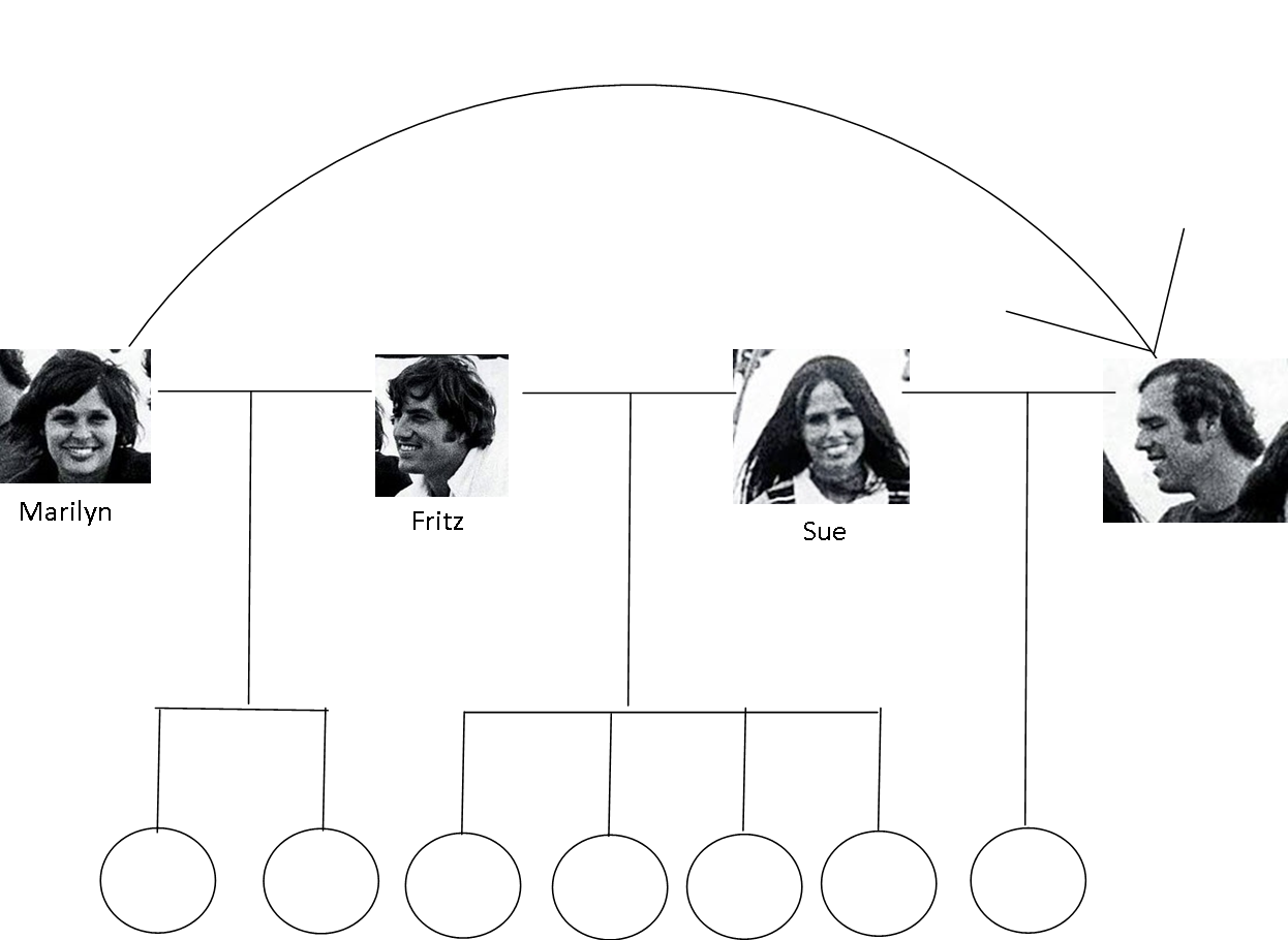 Peterson Kekich family tree chart
