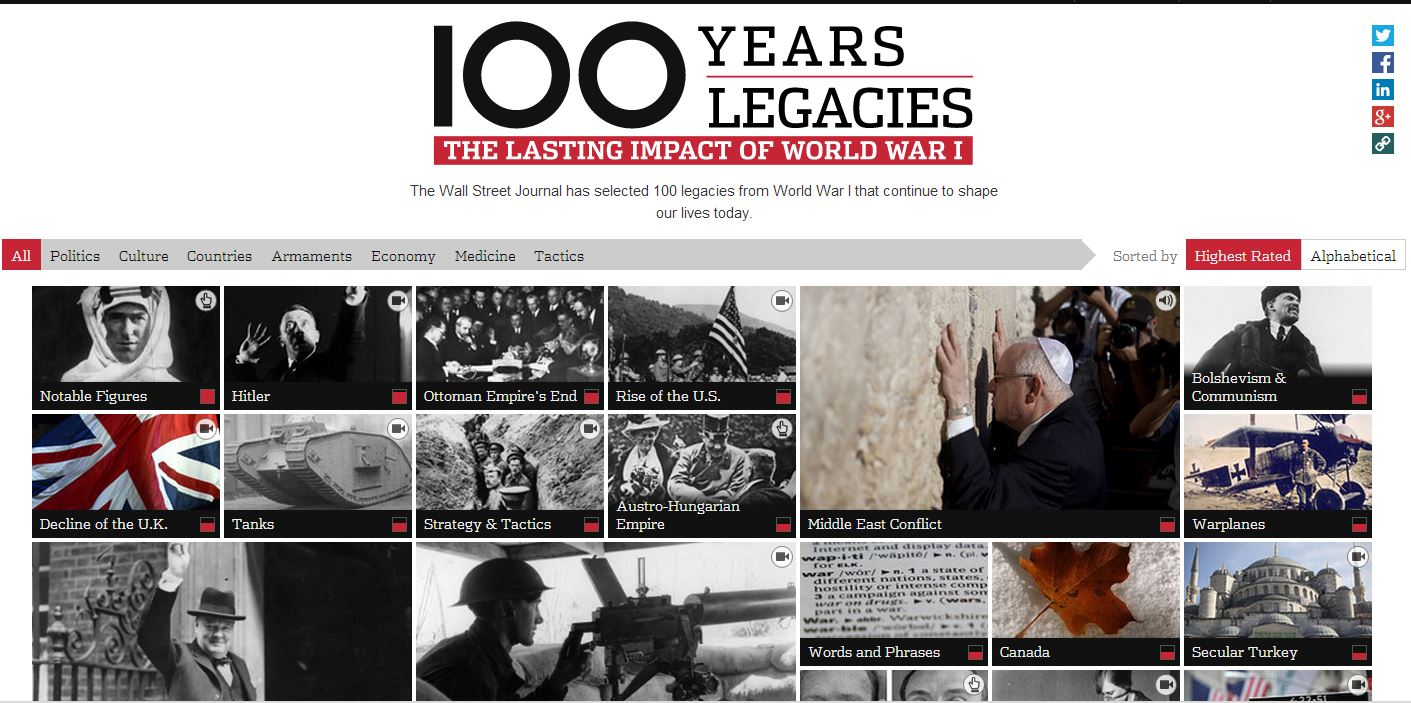 WWI 100 Year Anniversary: 5 Ways to Discover Your Family History in World War I