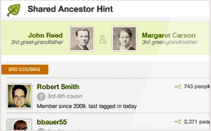 AncestryDNA shared hint
