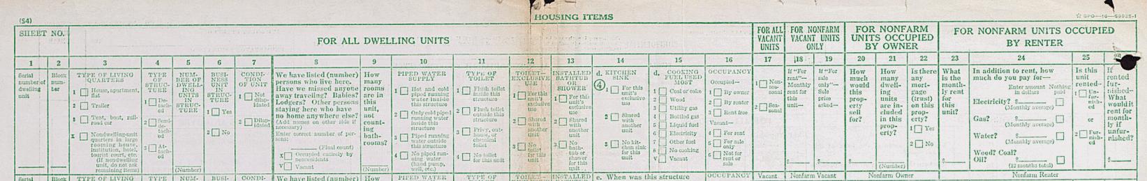 1950 census up close