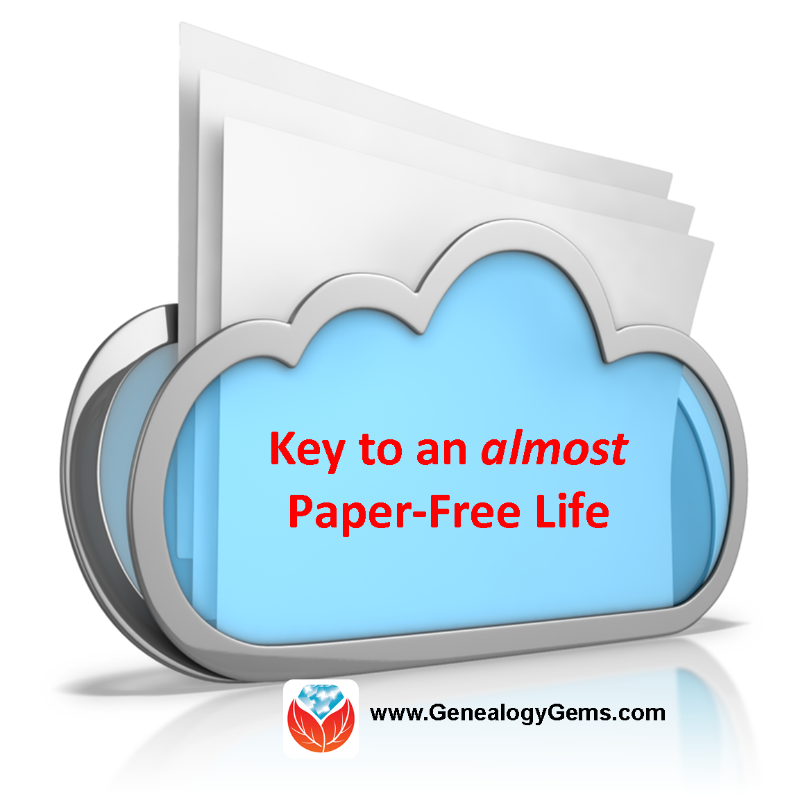 How Cloud Backup Helped One Genealogy Gem Get Closer to Living a Paper-Free Genealogy Life