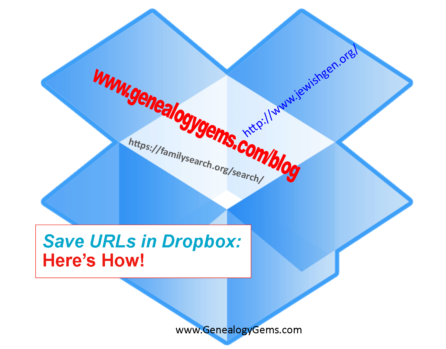 A Tech Tool You Need: Another way to Use Dropbox for Genealogy