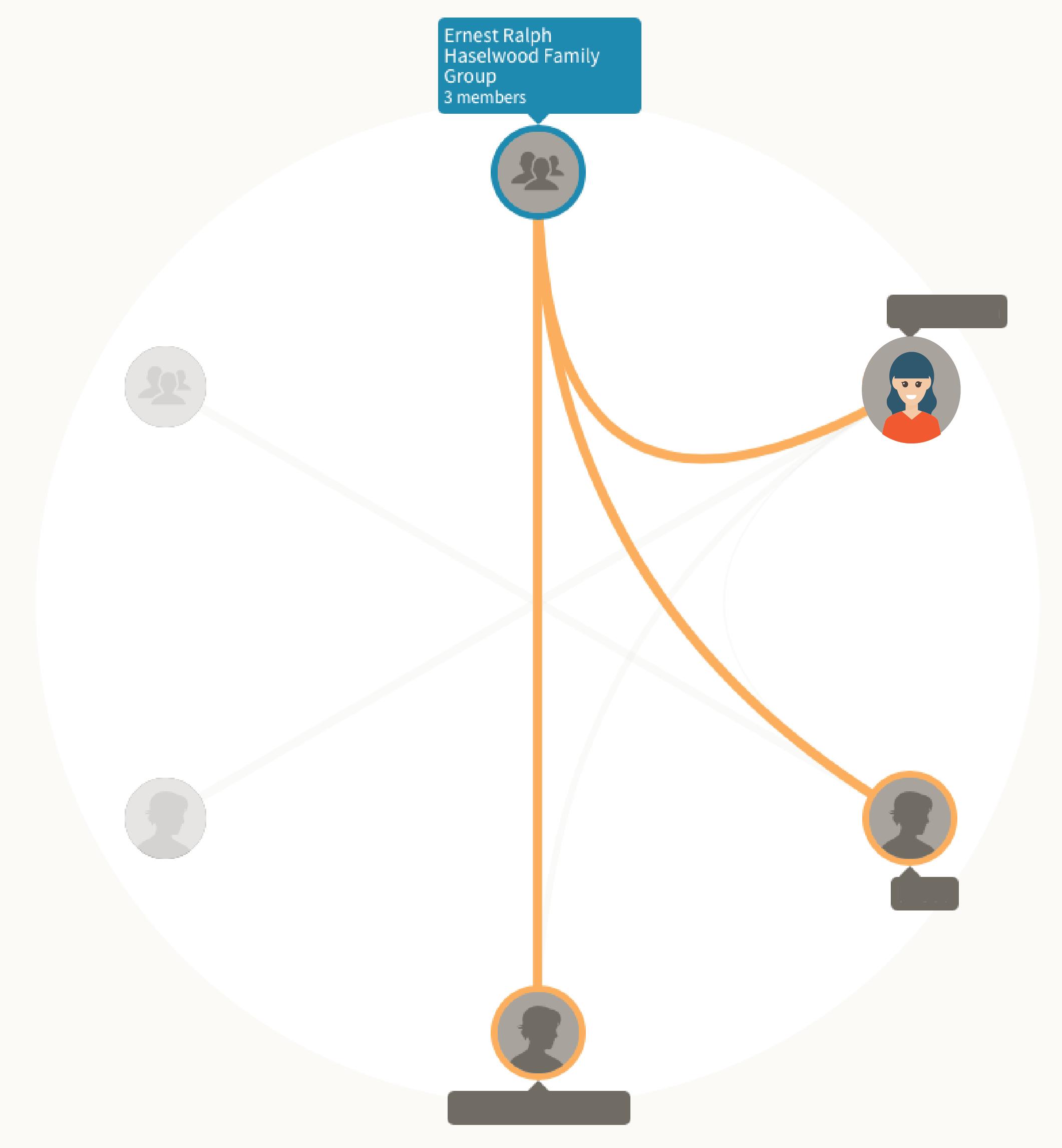 DNACircleExample