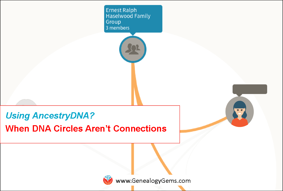 AncestryDNA circles not connections