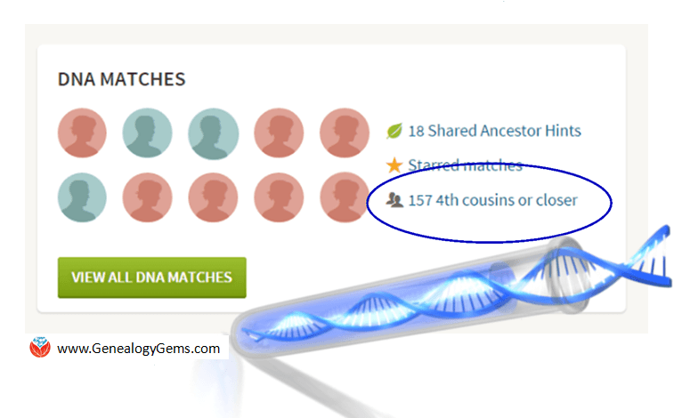 In Defense of DNA for Family History