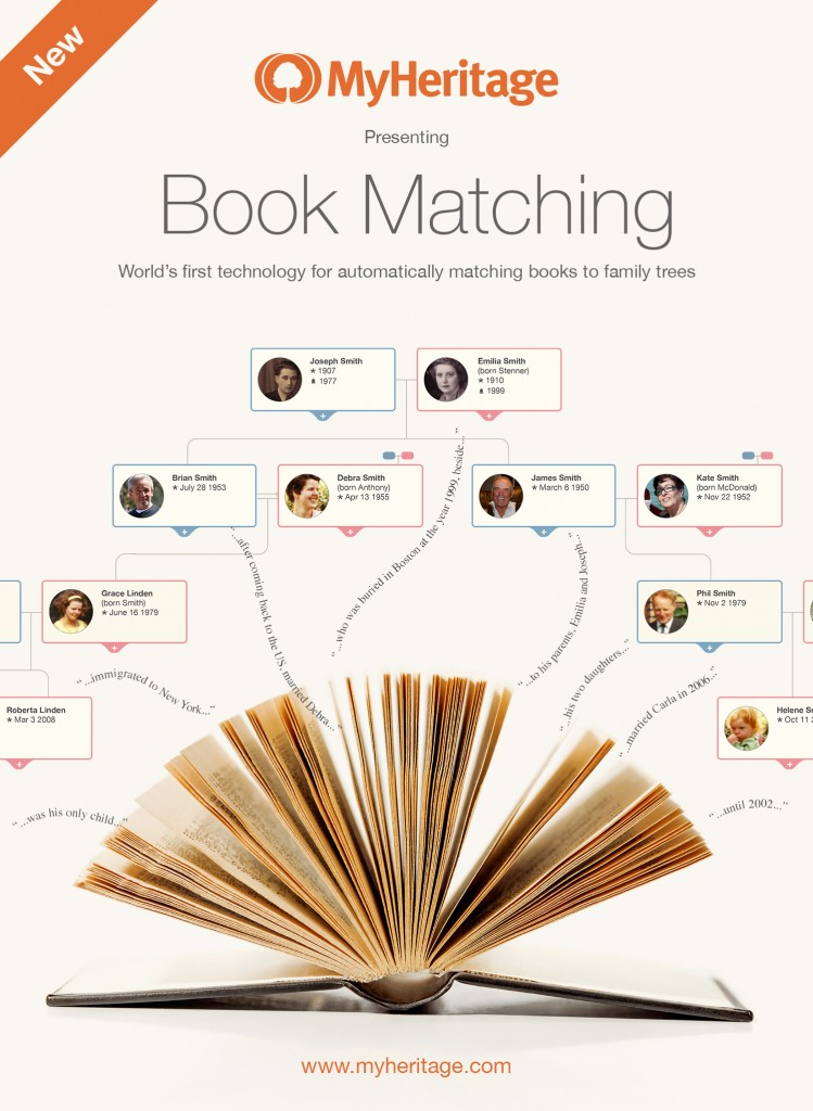 MyHeritage Book Matching: Automated Alerts for Ancestor Names