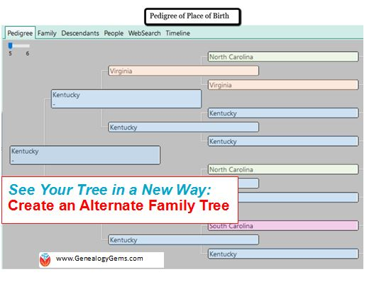 alternate family tree