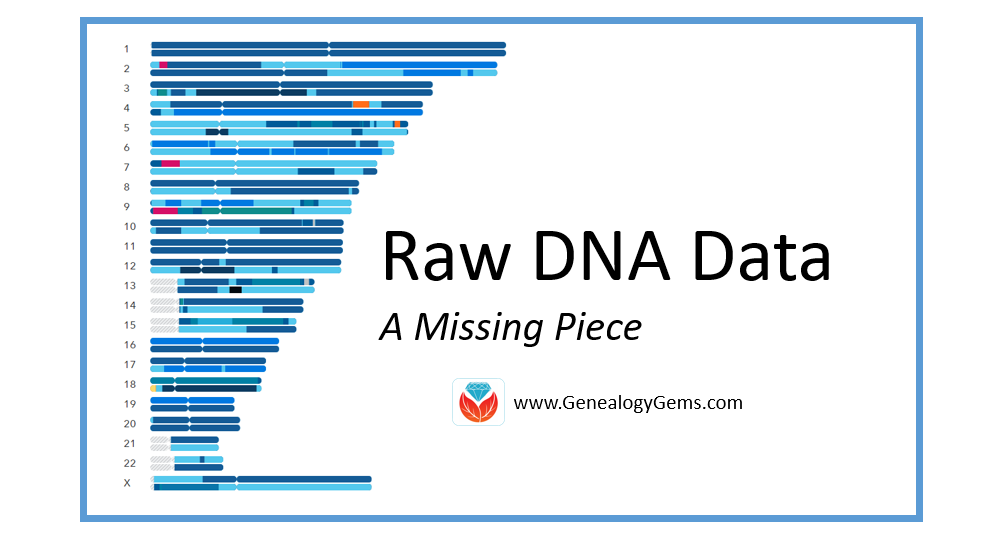 Raw DNA Data how-to