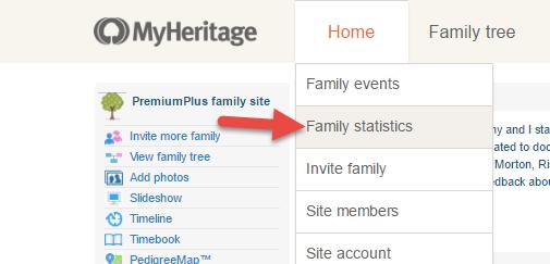 analyze your family tree