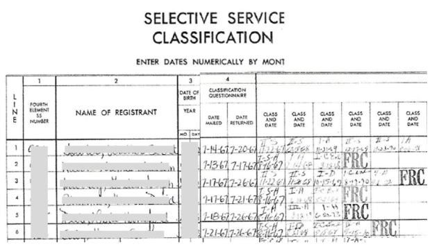How To Find Draft Registration Records And What They May Tell You About Your Ancestors Genealogy Gems