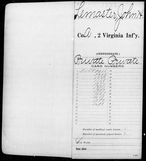 Compiled Military Service Records