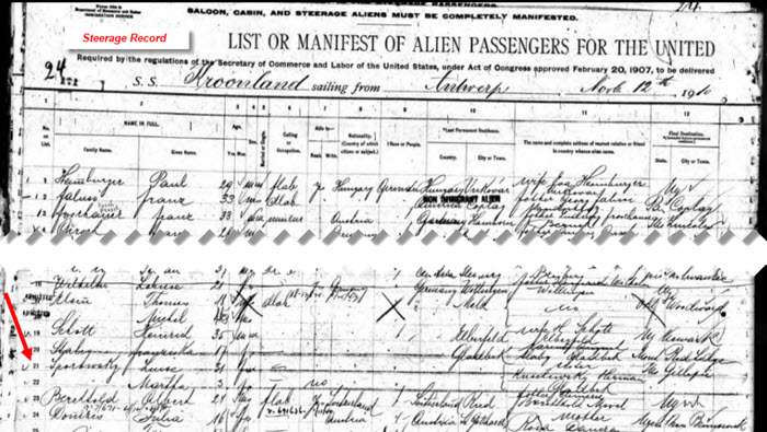 Steerage passenger list