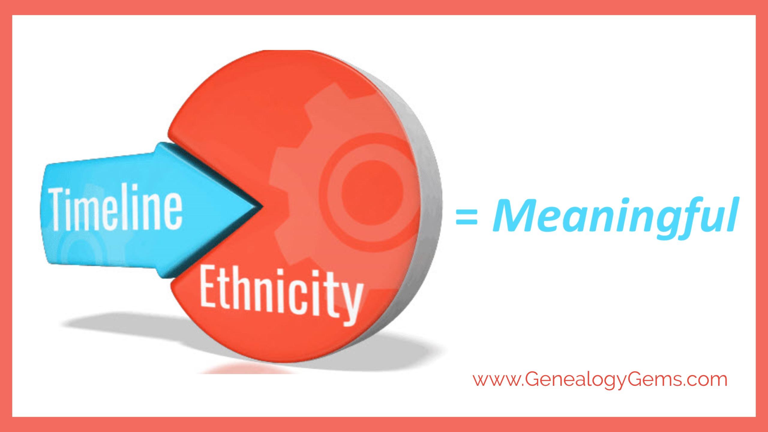 Understanding DNA Ethnicity Estimates