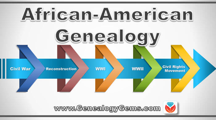 African American Genealogy Records: New and Free!