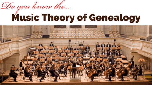 The Music Theory of Genealogy