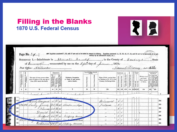 1870 us federal census genealogy