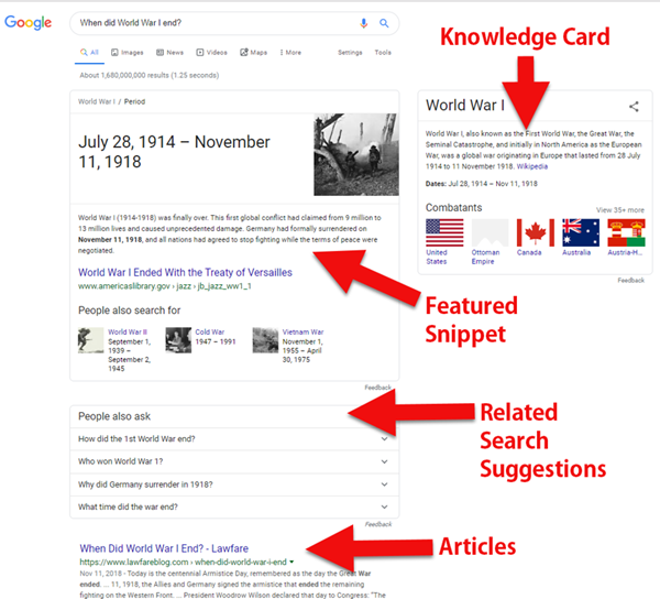 analyze the google search results page